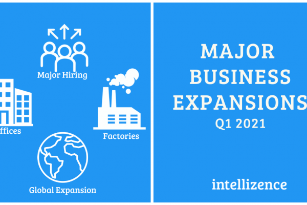 Business Expansion Intellizence 2021
