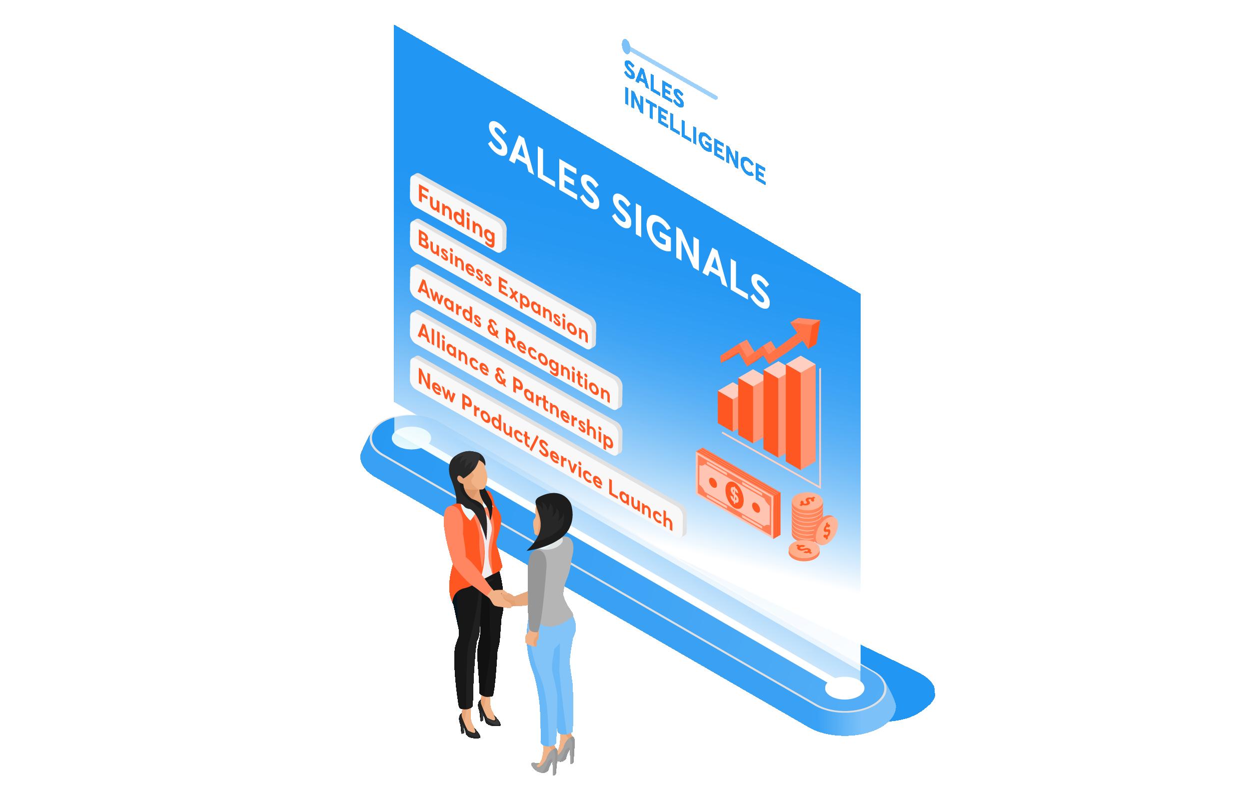 Intellizence_Sales Intelligence